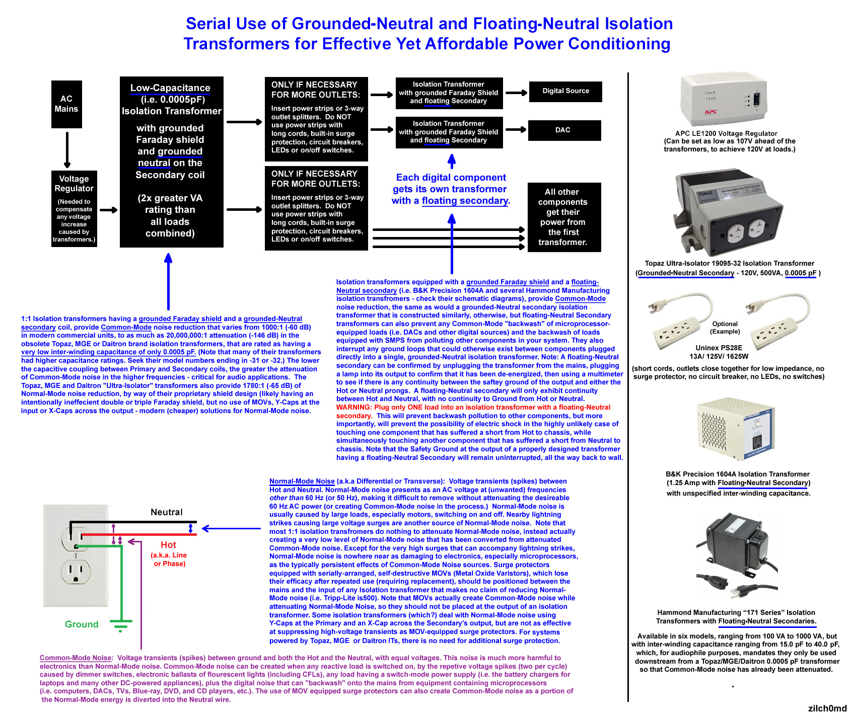 Affordable_Power_Conditioning_with_Serial_Isolation_Transformers_Rev3.jpg