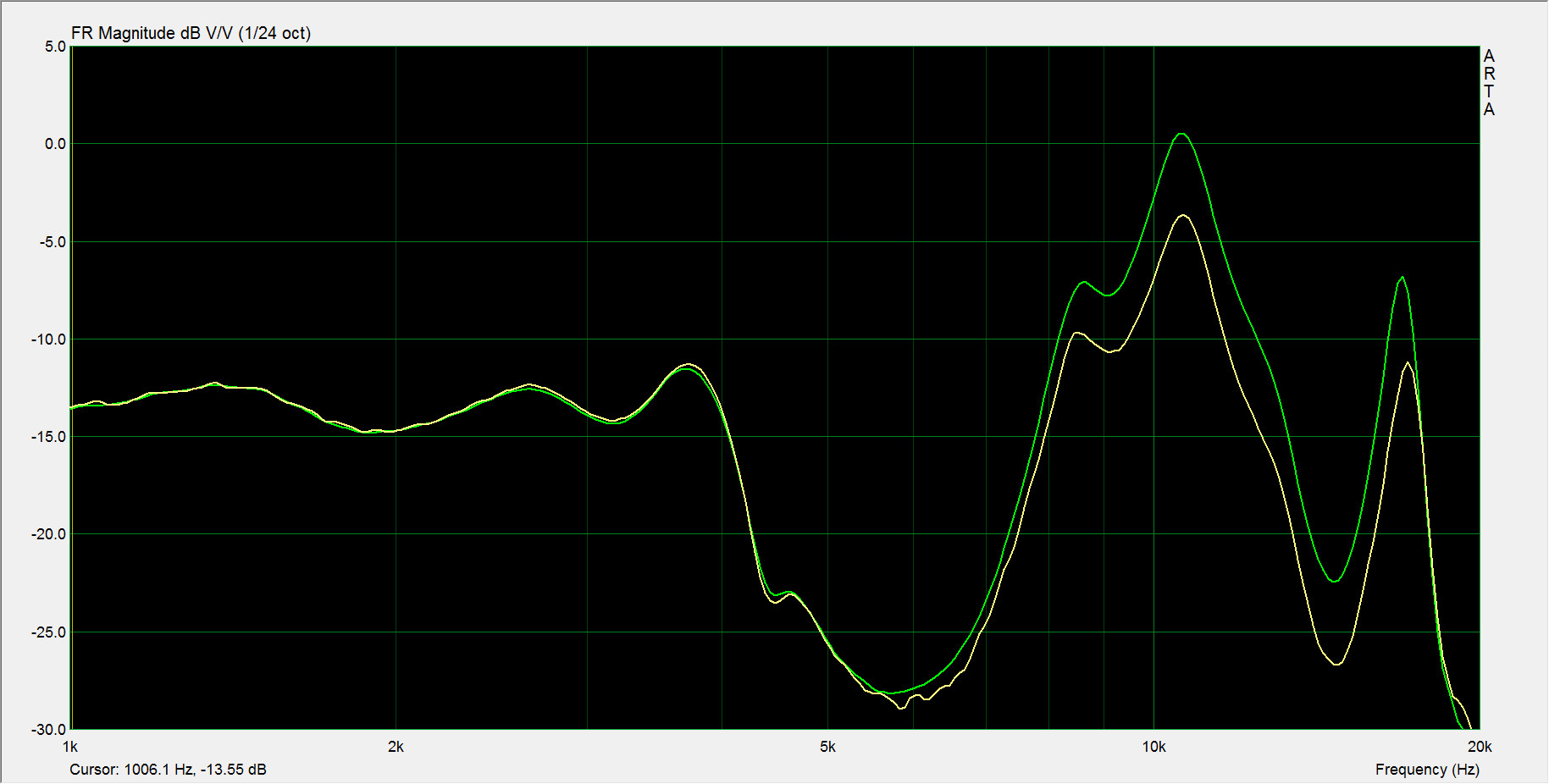 Effect of the Output Impedance (47 Ohms GO IEM 100).jpg