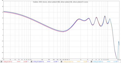 ES3_FR_cables_stock_spcs.png
