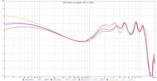 ES3_FR_blue_vs_purple_left_vs_right.png