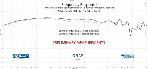 Sennheiser-HD660S-HD650-FR-normalized-PRELIMINARY.jpg