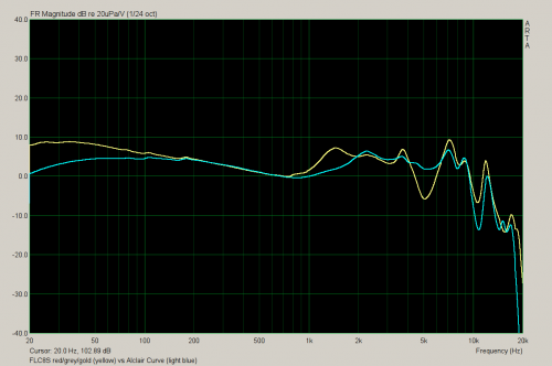 flc8s vs curve 1.png