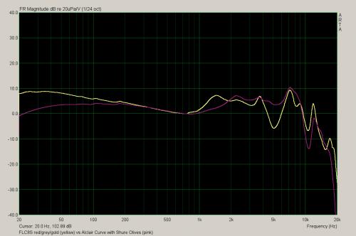 flc8s vs curve 2.png