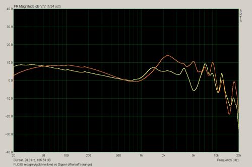 flc8s vs dipper.png