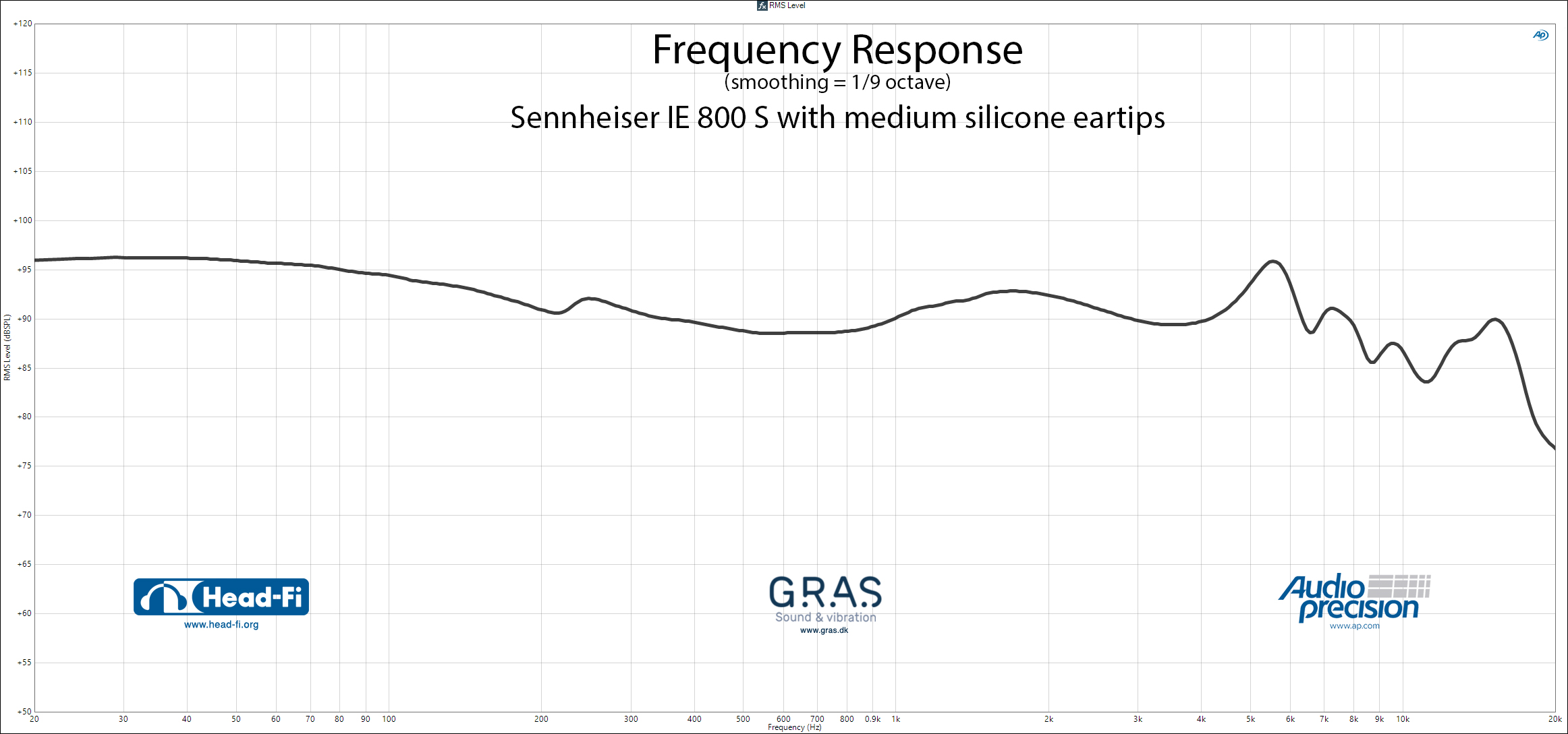 Sennheiser-IE800S-Frequency-Response.jpg