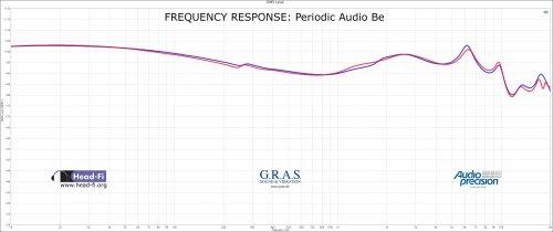 Periodic-Audio-Be-FR-RAW.jpg
