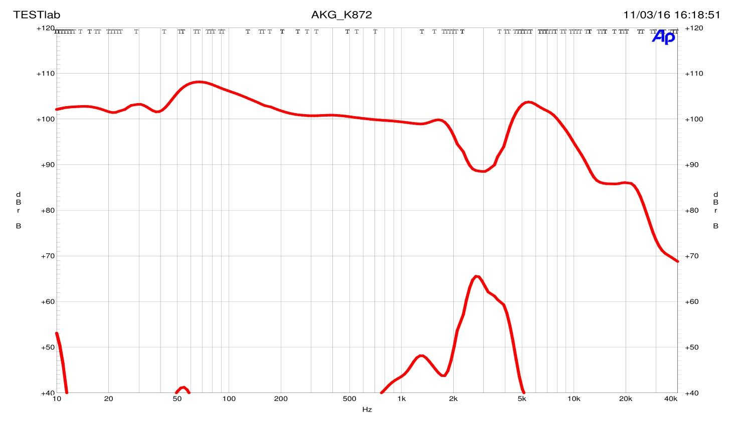 AKG872-FR-Stereoplay-2017-04.jpg
