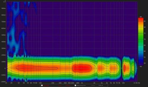 d7200-stock-spectro.jpg