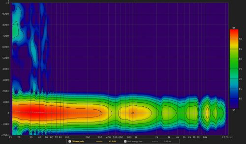 d7200-chin-spectro.jpg