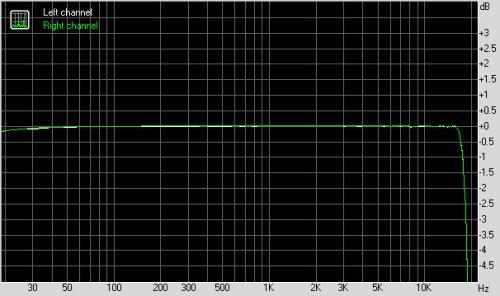 Redmi 4A 4G No Load.jpg