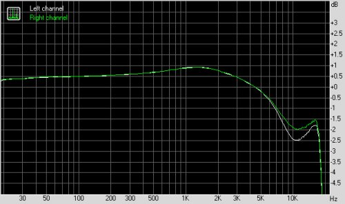 Redmi 4A 4G Triple.Fi 10.jpg
