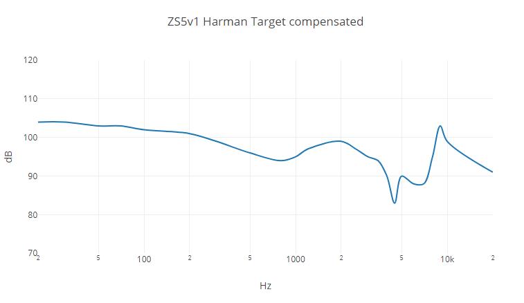 zs5_harman.png