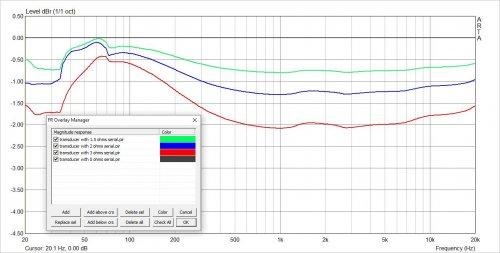 Mysphere 3.1 - Headflux-Impedanz HI - System resistance dependent frequency response.JPG