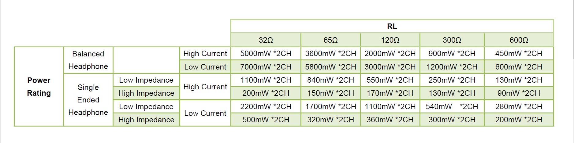 iHA-6 Power Rating.jpg