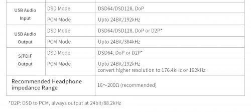 N5ii Sales Guide Digital Specirfication.jpg