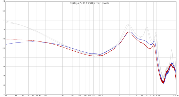 Philips SHE3550 after mods.png