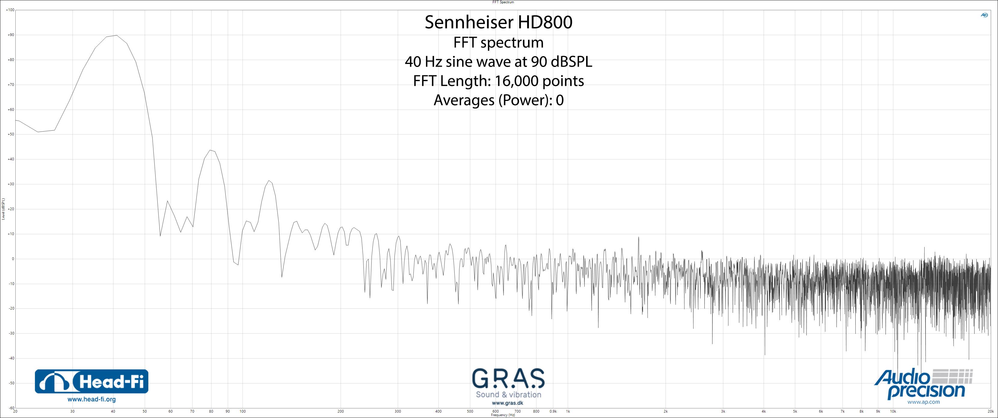 FFT-Spectrum---16000-points---no-average.jpg