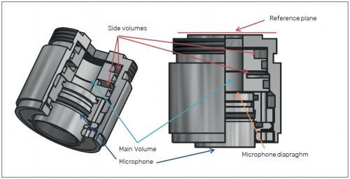 IEC711 coupler 3D section view.png