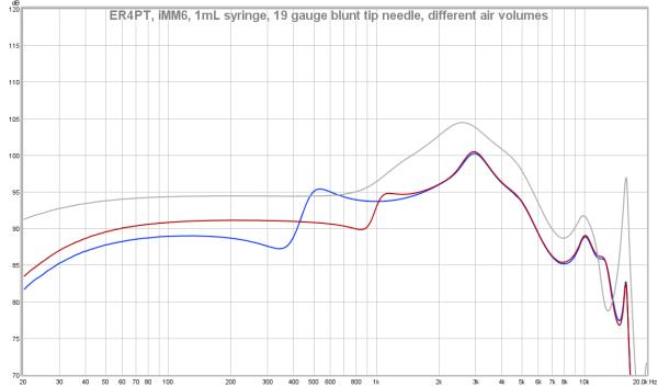 ER4PT FR into iMM6, 1mL syringe, 19 gauge needle.png