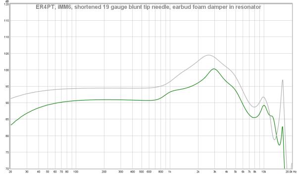 ER4PT FR into iMM6, shortened 19 gauge needle, foam damper.png