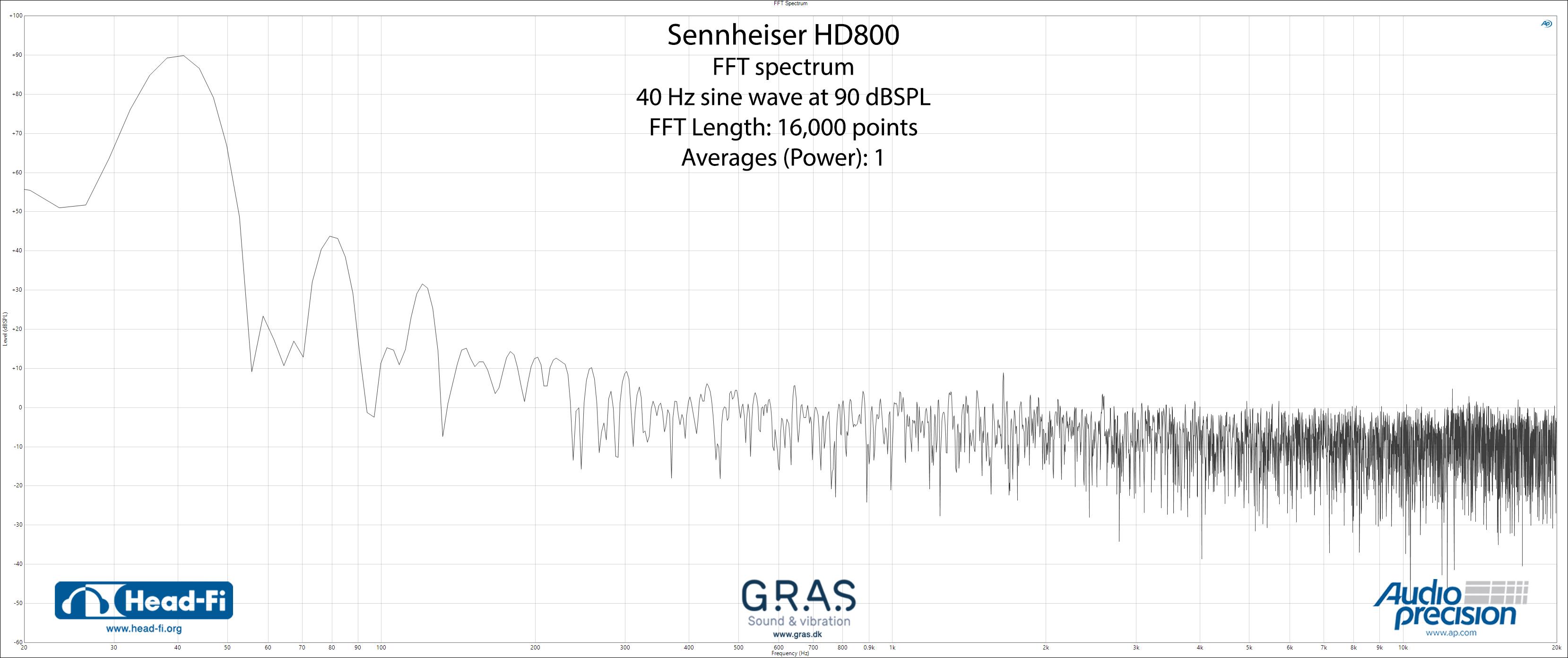Sennheiser-HD800_FFT-Spectrum_16000-points-average-1_corrected-label.jpg