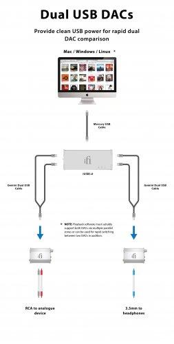 iUSB3.0-dual-USB-REDONE.jpg