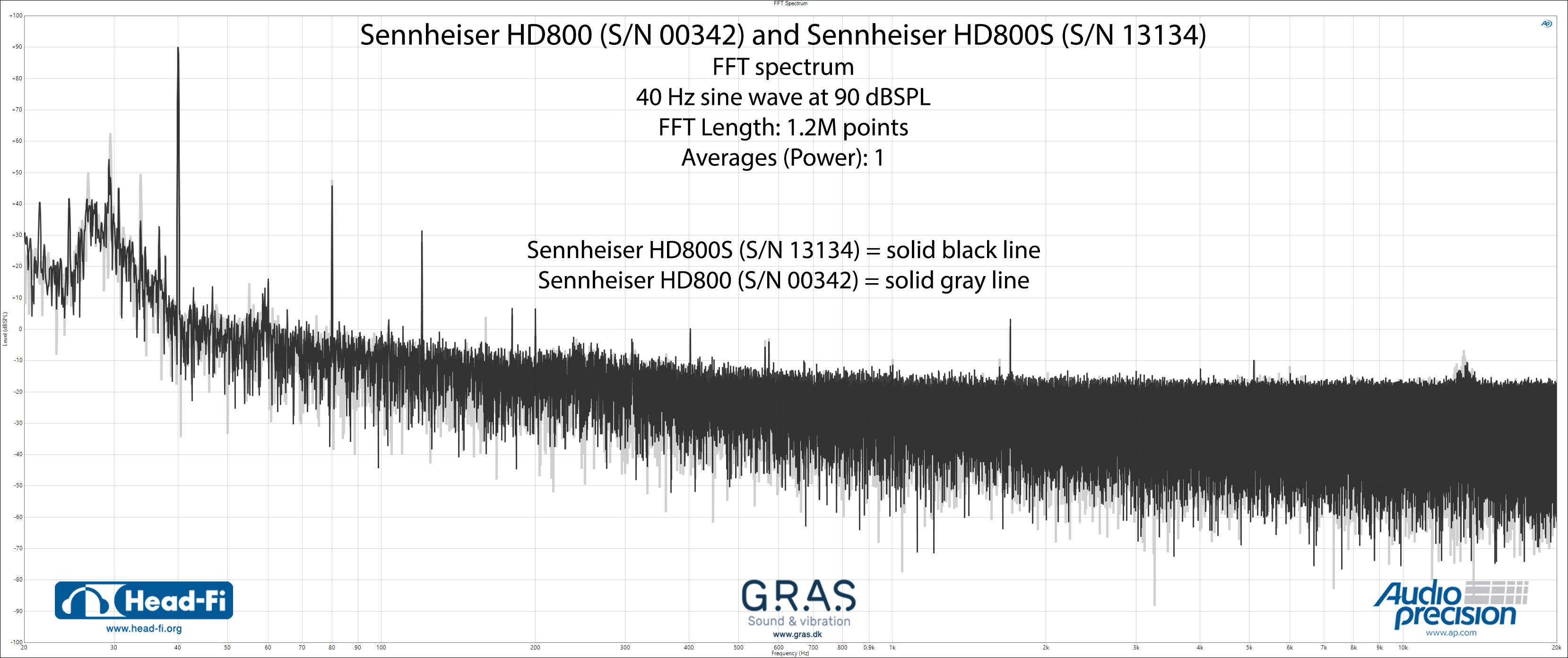FFT-Spectrum---HD800S-(13134)-versus-HD800-(00342)---1.jpg