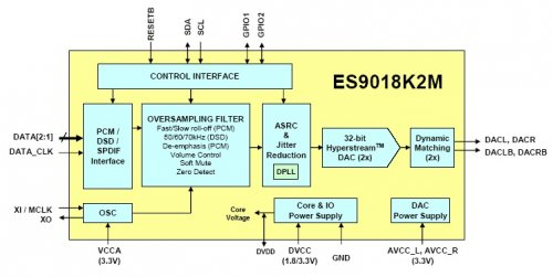 ess9018k2m-diagram.jpg