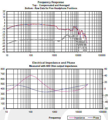 HD 800 graphs.JPG