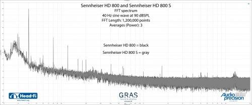FFT---Sennheiser-HD800---Sennheiser-HD800S---1-of-2---no-cursors.jpg