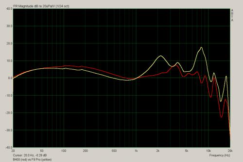 b400 vs f9pro.png