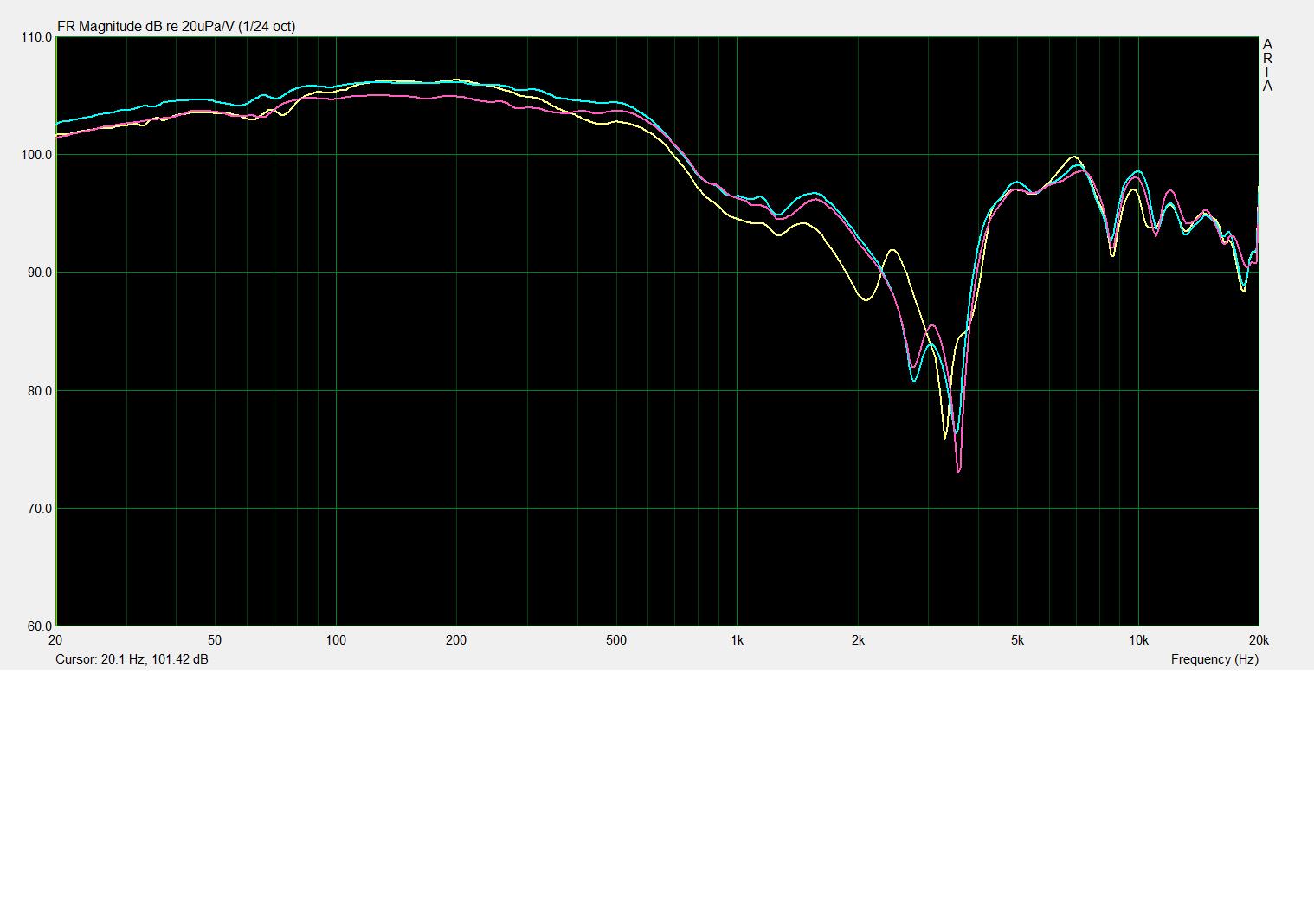 jaune=stock  bleu=mod1  rose=mod2.png