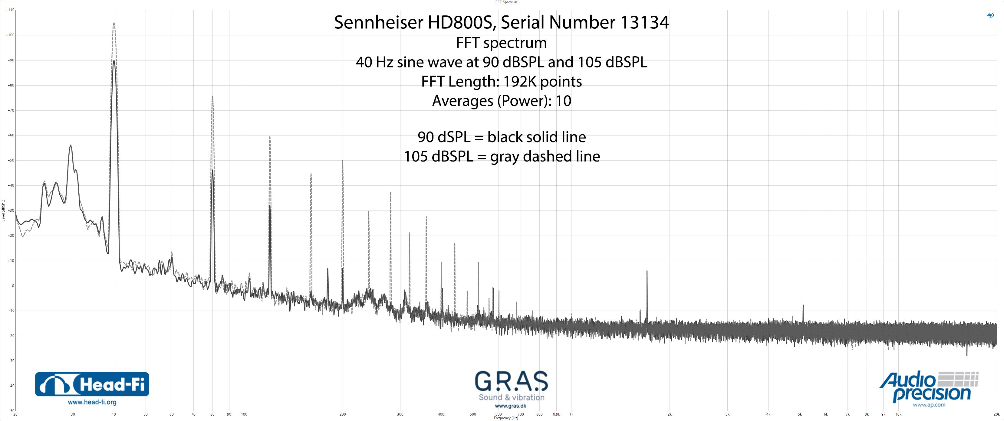 Sennheiser-HD800S-SN-13134---FFT-90---FFT-105.jpg