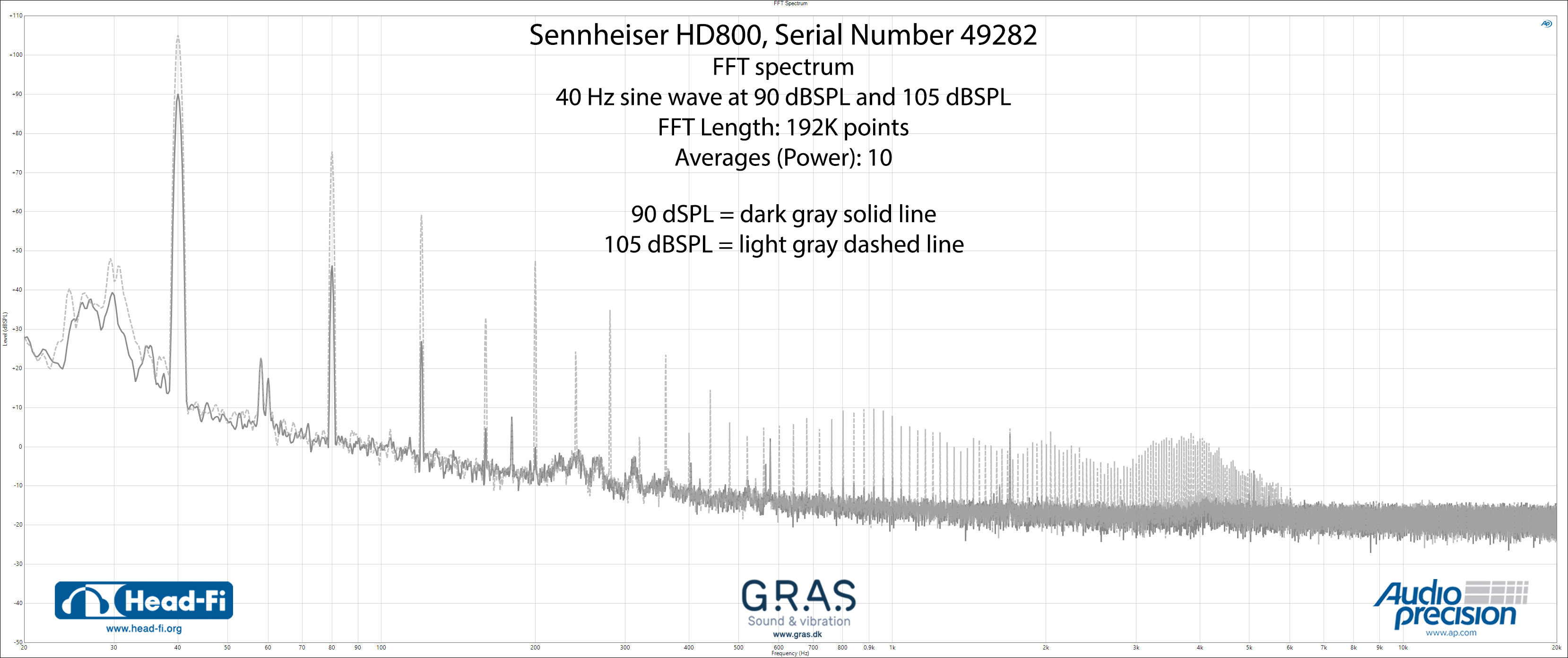 Sennheiser-HD800-SN-49282---FFT-90---FFT-105.jpg