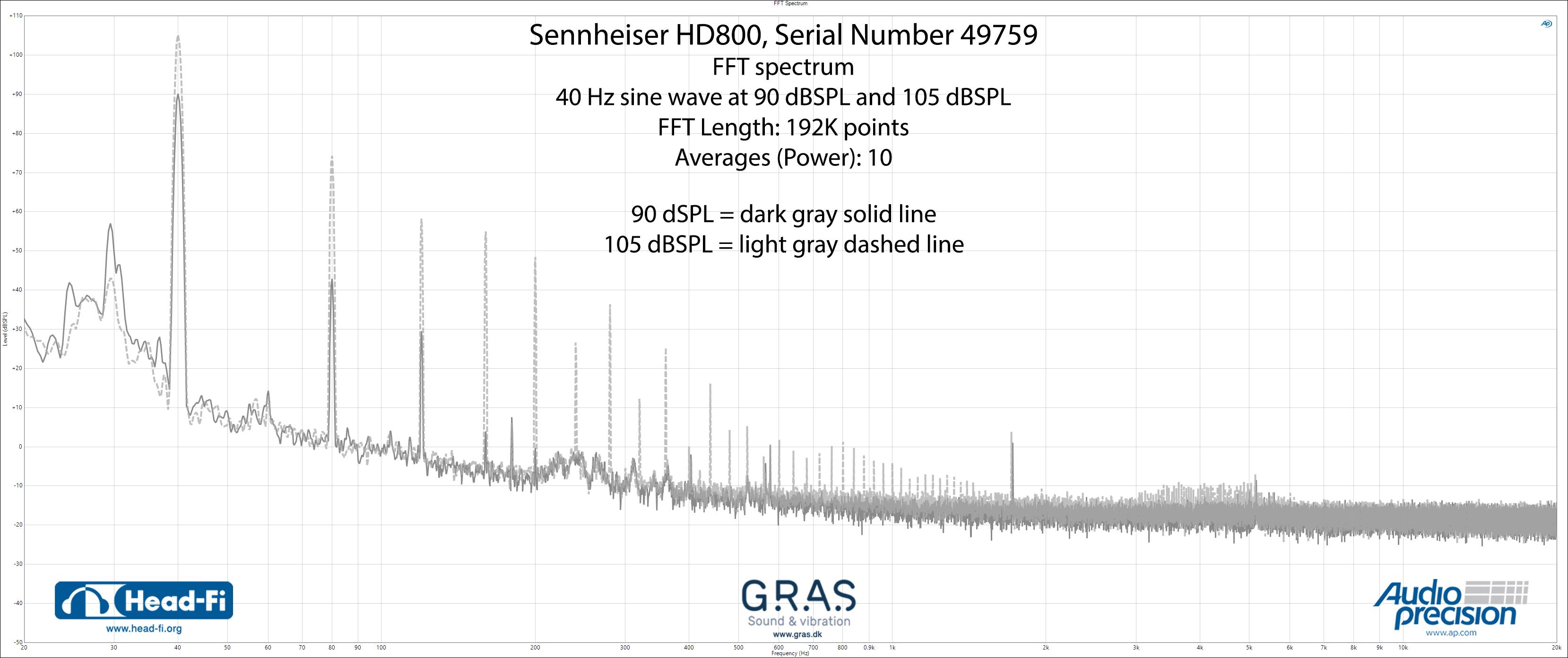 Sennheiser-HD800-SN-49759---FFT-90---FFT-105.jpg