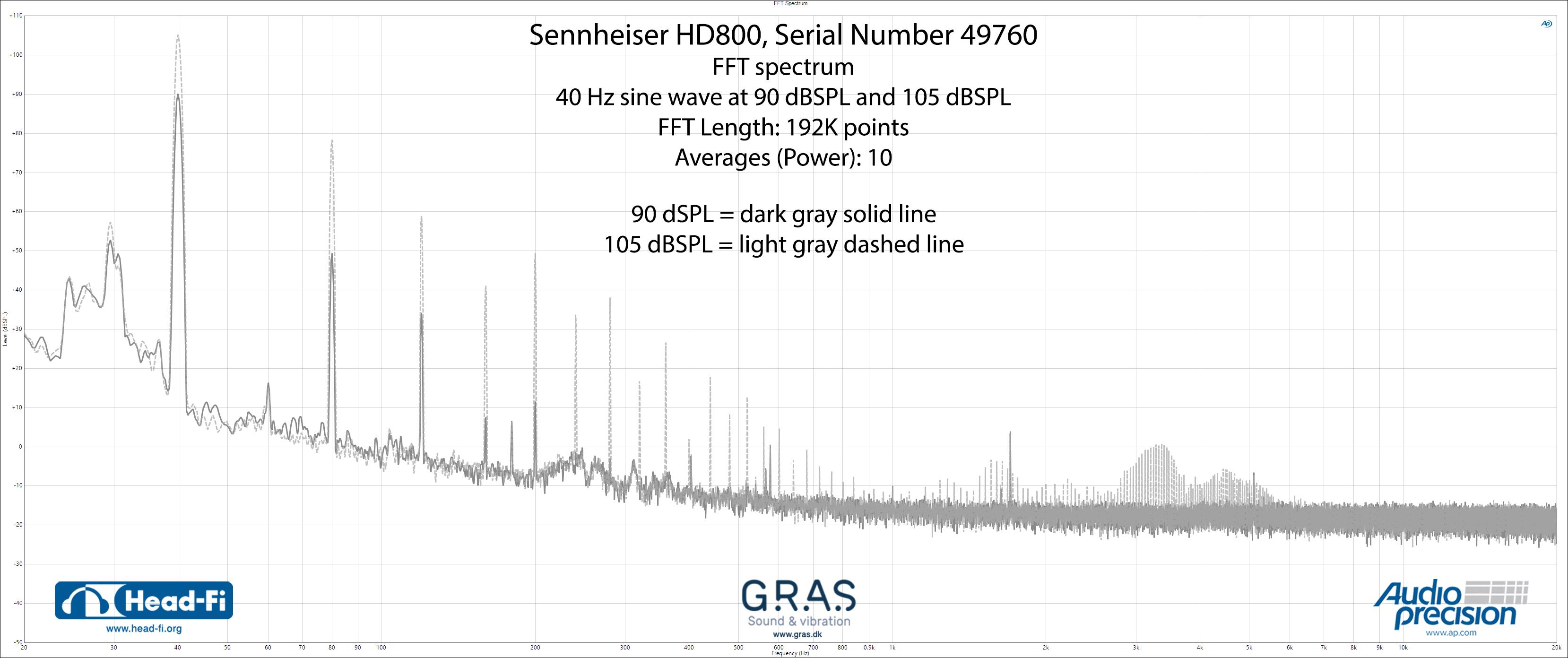 Sennheiser-HD800-SN-49760---FFT-90---FFT-105.jpg
