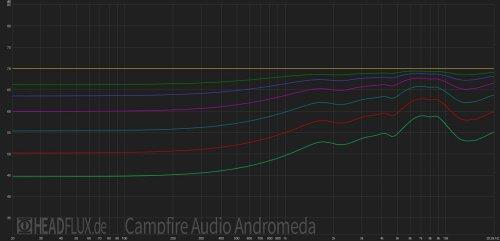 Campfire Audio Andromeda web.jpg