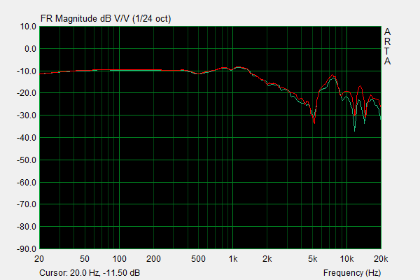 Audeze LCD2C FR.png