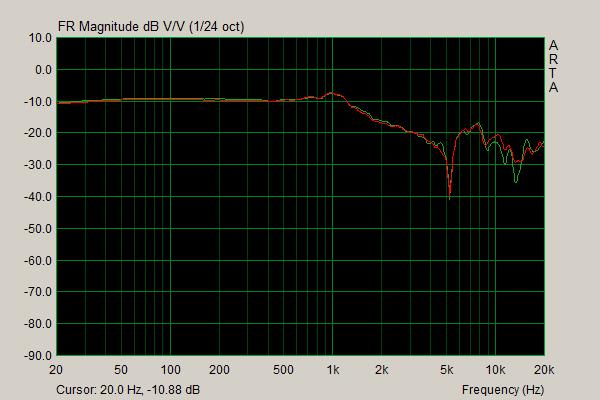 Audeze LCD2C FR_2.png