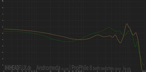 Campfire-Audio-Andromeda-vs-InEar-ProPhile-8-web.jpg