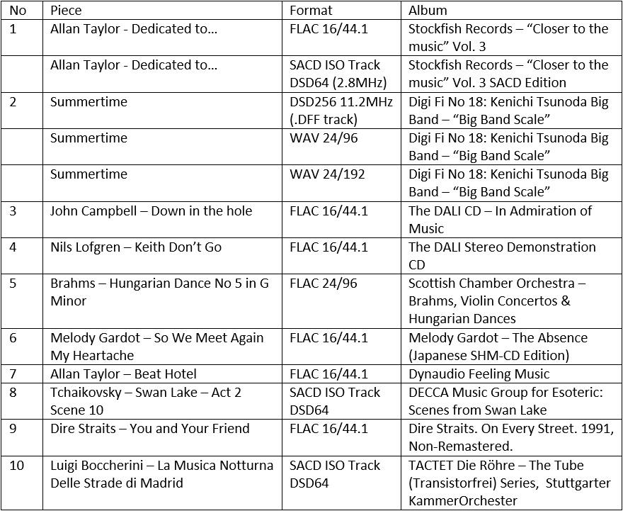 track list.jpg