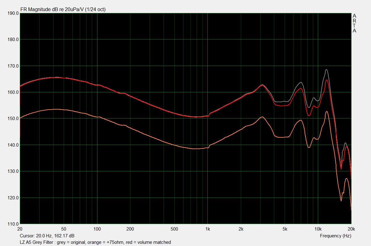 lza5 impedance.png