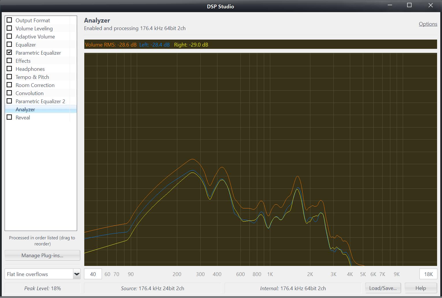 JRiver Analyzer / Visualization | Headphone Reviews and