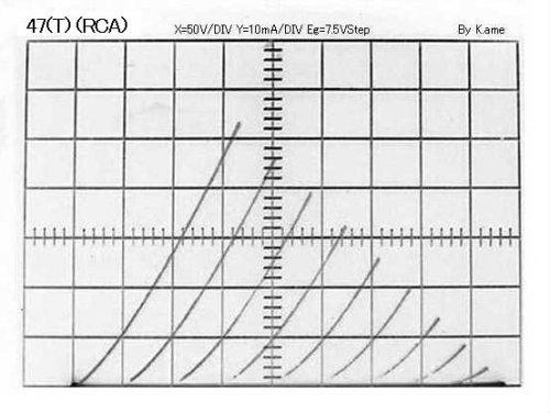 RCA47T01.JPG