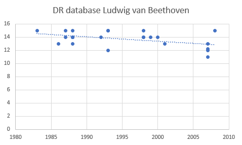 DRBeethoven.PNG