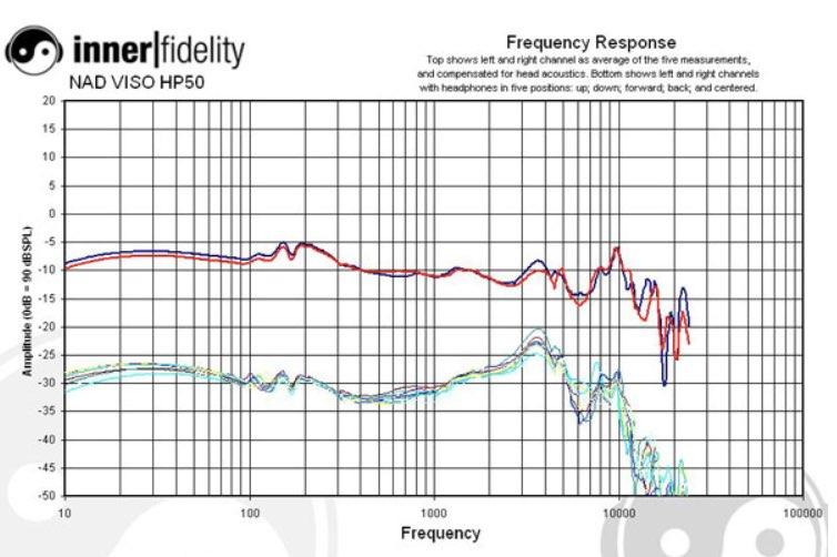 First Test of Estimated Harman Target Response Curve on Various Headphones | InnerFidelity.jpg