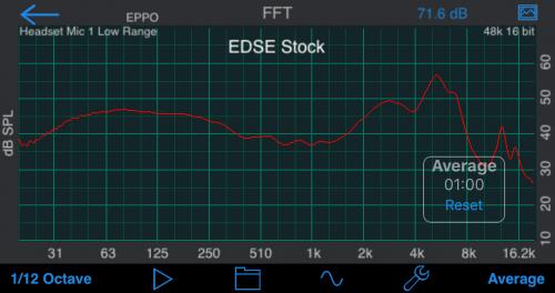 EDSE-stock.png