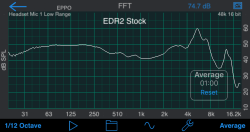 EDR2-stock.png