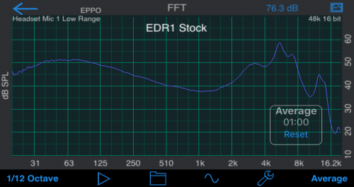 EDR1-stock.png