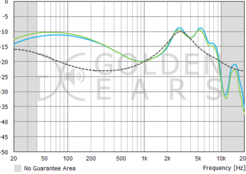 ideal headphone curve.png